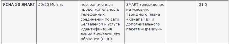Тариф Ясна 50 SMART